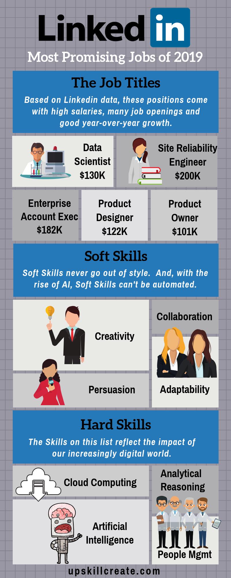 Linkedin top 10 jobs