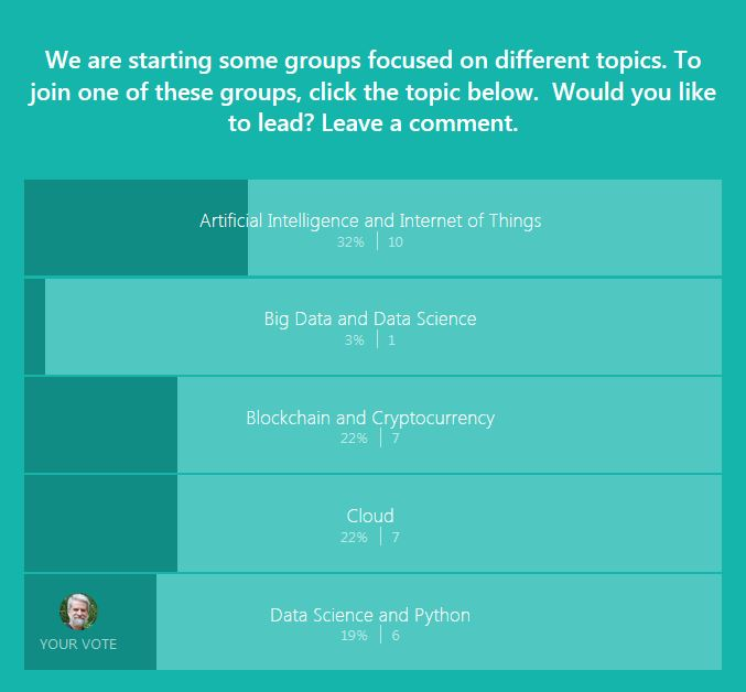 Group poll