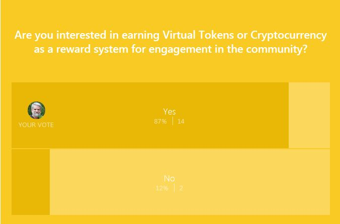 virtual tokens cryptocurrency poll