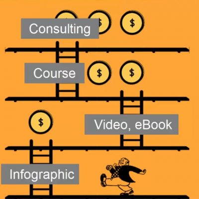 How to Create an Infographic that Makes Money!
